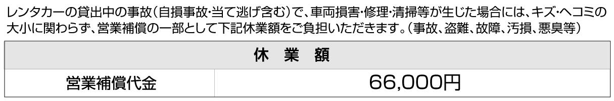 ワイド補償制度(NOC)